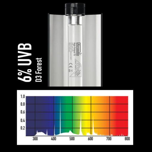 Arcadia Pro T5 UVB Kit 6.0 24W Trópusi fénycső szett   57 cm